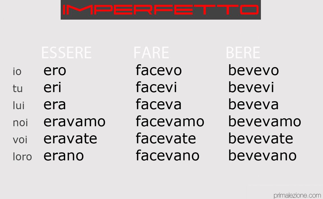 http://primalezione.com/imperfetto-znayomimos-ta-vzhivayemo-bez-pomilok-italiyskiy-minuliy-chas-nedokonanogo-vidu/